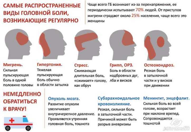 Способы: как избавиться от головной боли и боли в шее.